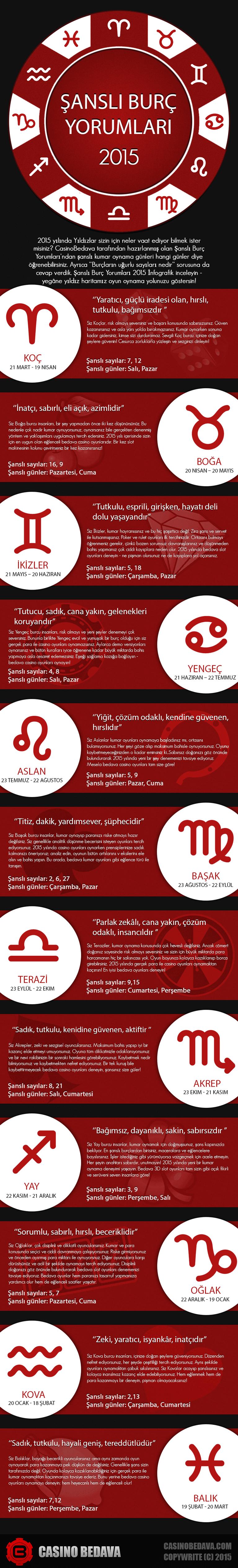 sansli-burc-yorumlari-2015-casinobedava